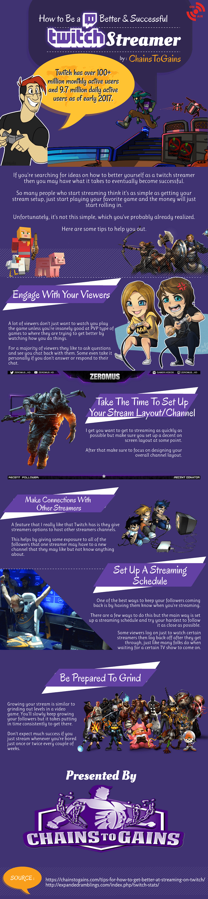 Video Game Streaming Infographic Tips